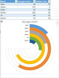 Cool Charts In Excel Types Of Charts And Graphs In Excel Lenscrafters Online