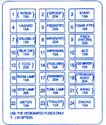 2004 kia sorento fuse box diagram example electrical wiring diagram \u2022 2004 Kia Optima Fuse Box Diagram kia sportage fuse box diagram for larger version name views size rh tilialinden com 2004 kia