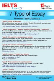 types of essays narrative argumentative docoments ojazlink kinds of essays and examples cover letter diffe types