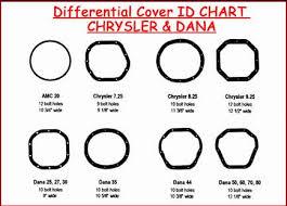 Dana Differential Identification Chart Dana Differential