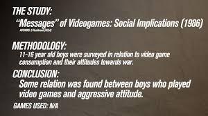 introduction violent video games essay editing writing essays persuasive essay on violent video