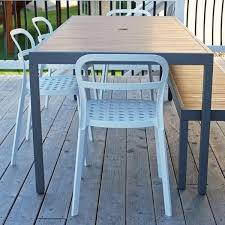 ikea outdoor furniture review. Brilliant Review White Ikea Reidar Chairs Inside Ikea Outdoor Furniture Review E