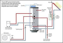 wiring diagram for heat pump system the wiring diagram heat pump wiring diagram nilza wiring diagram