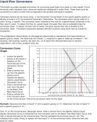 Water Flow Conversion Chart Liquid Flow Conversions Pdf