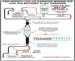 50 amp rv outlet breaker amp breaker panel amp circuit breaker 50 amp rv outlet breaker amp wiring diagram amp plug wiring amp wiring diagram fresh 50 amp rv outlet