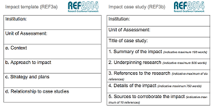 HEALTHCARE RESEARCH METHODS  Case Control Studies and Cohort Studies Current work and completed research