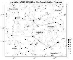Pegasus Star Chart Alien Atmospheres Science Mission Directorate