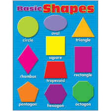 Shapes Chart Images Basic Shapes Learning Chart