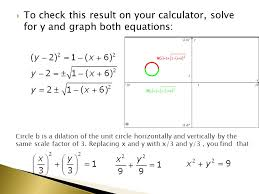 to check this result on your calculator solve for y and graph both equations