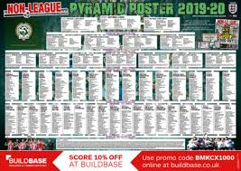 Football League Table Wall Chart The Non League Football Paper