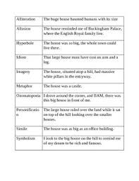Literary Devices Examples Literary Terms Types Of