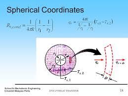 ent255 heat transfer spherical coordinates