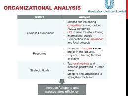 Organizational Assessment Template New Training Needs Analysis Template Sample Need Gap Organizational
