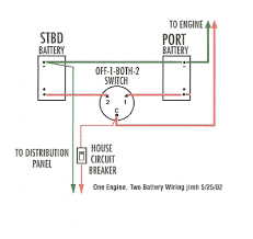 perko battery switch wiring diagram rv power converter entrancing rv battery wiring color at Rv Battery Wiring Diagram