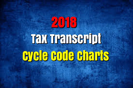 How Accurate Is The Irs Refund Cycle Chart 2018 Tax Transcript Cycle Code Chart Refundtalk Com