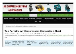 Compressor Comparison Chart Top Portable Air Compressors Comparison Chart By Dinh Phuc