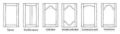 cabinet door design. Contemporary Cabinet Cabinet Door Shapes In Design