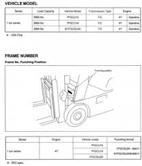 toyota 7fgu25 fork lift wiring schematic wiring diagrams second toyota 7fgcu25 service manual available on pdf or usb key toyota 7fgu25 fork lift wiring schematic