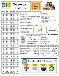 Jeevan Anand Policy Chart 36 Rare Lic New Jeevan Anand Premium Chart