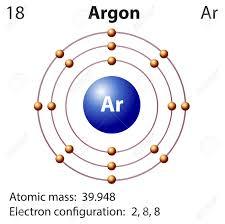 Image result for argon