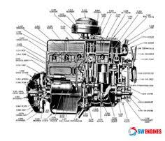 swengines engine diagram engine diagram engine chevrolet 235 261 engine diagram swengines