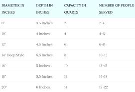 Le Creuset Sizes Bakeware Size Chart Matchmate