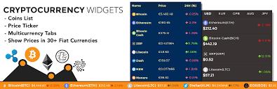Cryptocurrency Widgets Price Ticker Coins List