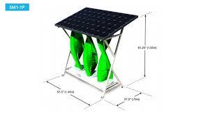 Windstream Salary Chart Solarmill Windstream Technologies Inc Wsti