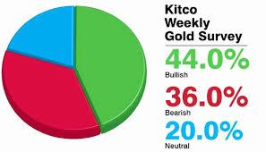 Live Market Quotes Mesmerizing Kitco Live Market Quotes Sparkling Kitco Metal Quotes Also Amazing