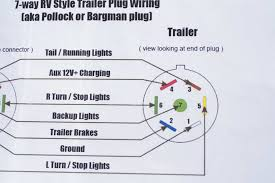 7 blade trailer connector wiring diagram for for pin toyota power 7 Way Trailer Connector Wiring Diagram Blade 7 blade trailer connector wiring diagram for for pin toyota power at plug wiringbws 2198 diagramhtml jpeg Wiring Diagram 7 Pin to 7 Blade RV