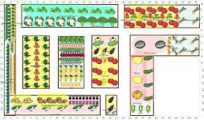Free Vegetable Garden Planner Baansalinsuites Com