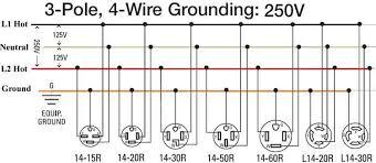 3 pole 4 wire 240 volt wiring workshop wire house wiring diagram 3 pole 4 wire 240 volt wiring