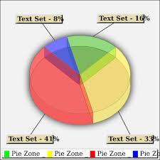 3d Pie Chart Free Svg