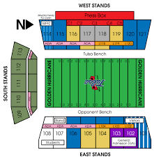 Logical Chapman Stadium Tulsa Seating Chart 2019