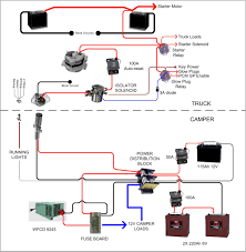 travel trailer wiring schematic with power distribution block and trailer board wiring diagram travel trailer wiring schematic with power distribution block and fuse board