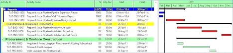 Product Comparison Template Excel Excel Spreadsheet Comparison Template Product Plan Benefit