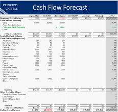 Free Cash Flows Example Download Your Free Simple Cashflow Forecast Template
