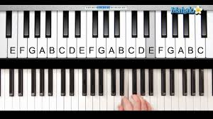 Erroll garner jazz piano licks. 5 Easy Piano Songs To For Kids Beginners With Letters