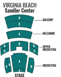 Sandler Center Seating Chart Sandler Center For The Performing Arts Virginia Symphony