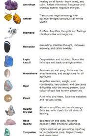 Crystal Healing Chart Crystal Healing Chart Crystals