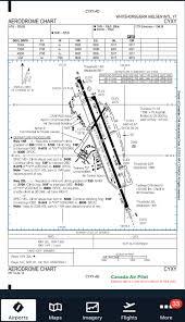 Op Specs Help Please Jetcareers