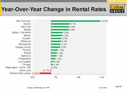 average electric bill for 1 bedroom apartment. Average Electric Bill One Bedroom Apartment Nj Www Redglobalmx Org For 1 O