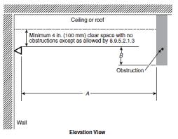 Sidewall Sprinklers And Ceiling Obstructions Sprinkler Age