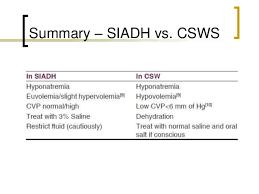 Siadh Vs Diabetes Insipidus Chart Di Siadh And Cerebral Salt Wasting Syndrome