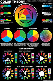 Color Wheel Worksheet For Kindergartenlll