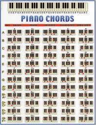 Piano Chord Finger Chart Printable 72 Methodical Piano Chord Chart Sheet
