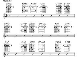 Jazz Guitar Lessons Jazz Chord Substitution Part Three