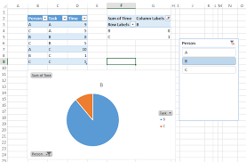 create a pie chart in excel excel pie charts from pivot table columns stack overflow