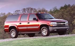 2004 Chevy Suburban Volt Gauge Drops - Expert Advice - Truck Trend ...