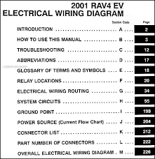 toyota wiring diagrams color code toyota wiring diagrams automotive wiring diagram color codes wiring diagrams